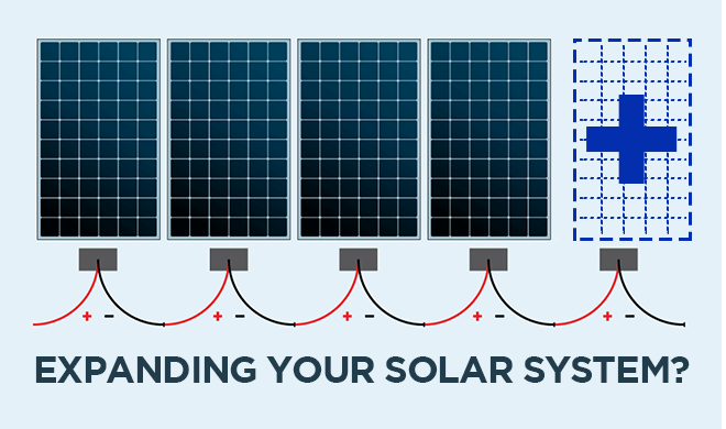 Expanding Solar Energy System