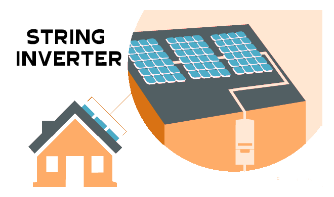 Benefits of string inverter systems